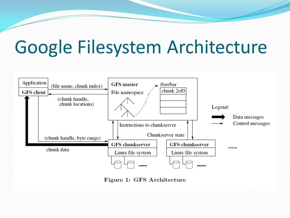 Eduardo Gutarra Velez Outline Distributed Filesystems Motivation - google file system