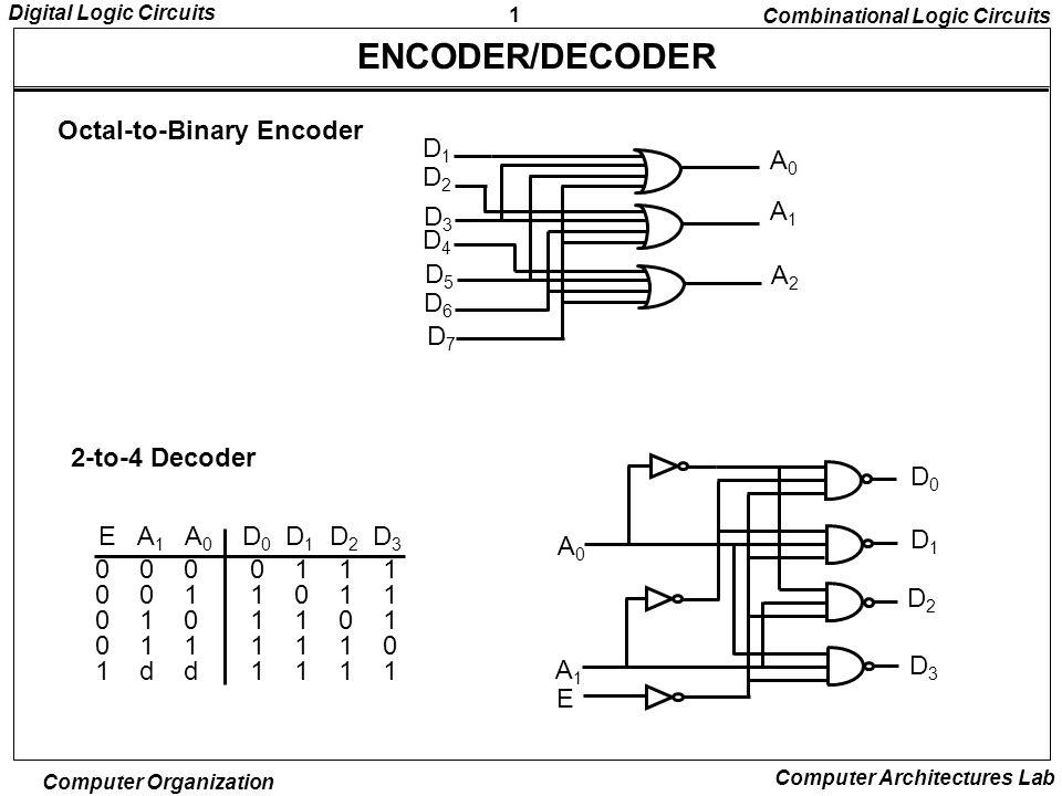 1 Digital Logic Circuits Computer Organization Computer