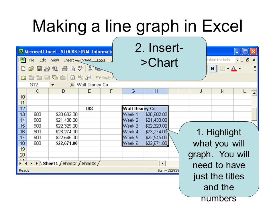 Tech in the Workplace Making a LINE GRAPH using Excel - ppt download