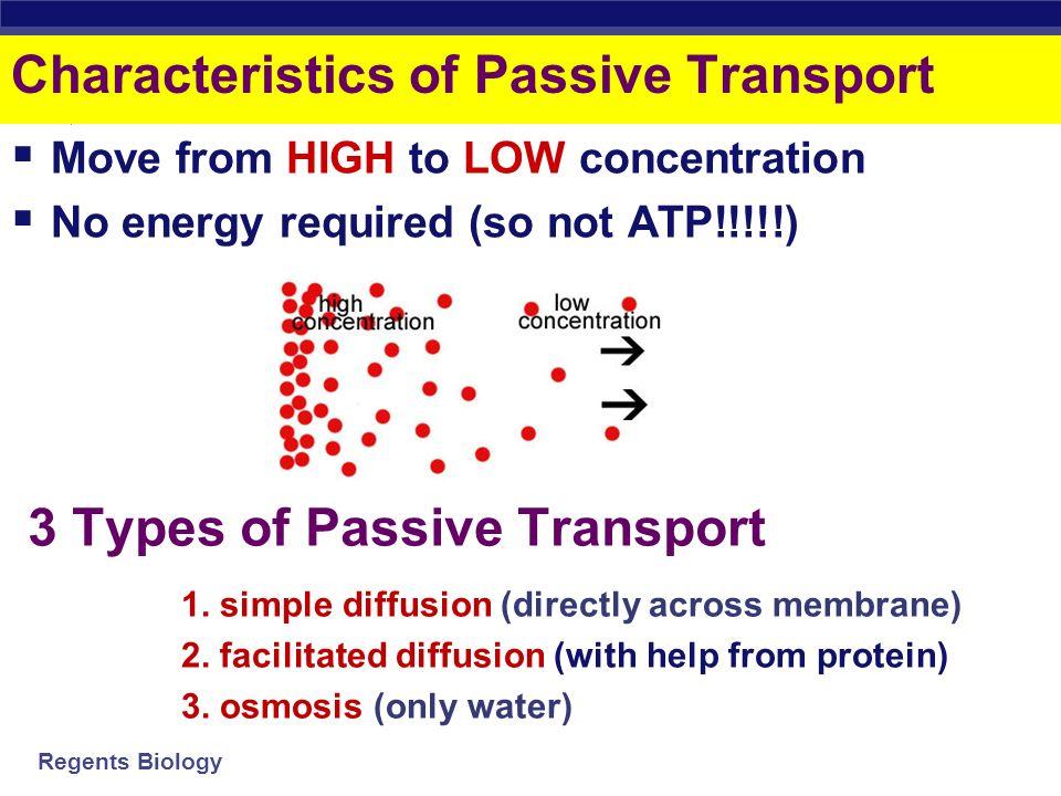 Regents Biology Passive Transport/Diffusion Cell Membranes