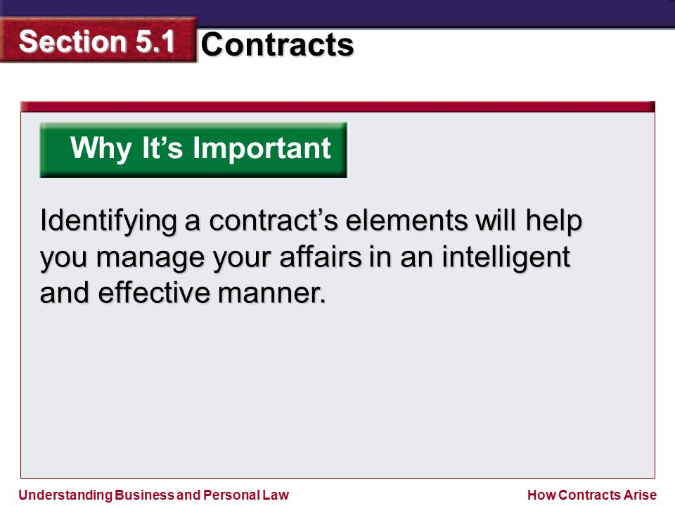 5Chapter SECTION OPENER / CLOSER INSERT BOOK COVER ART Contracts - contract important elements