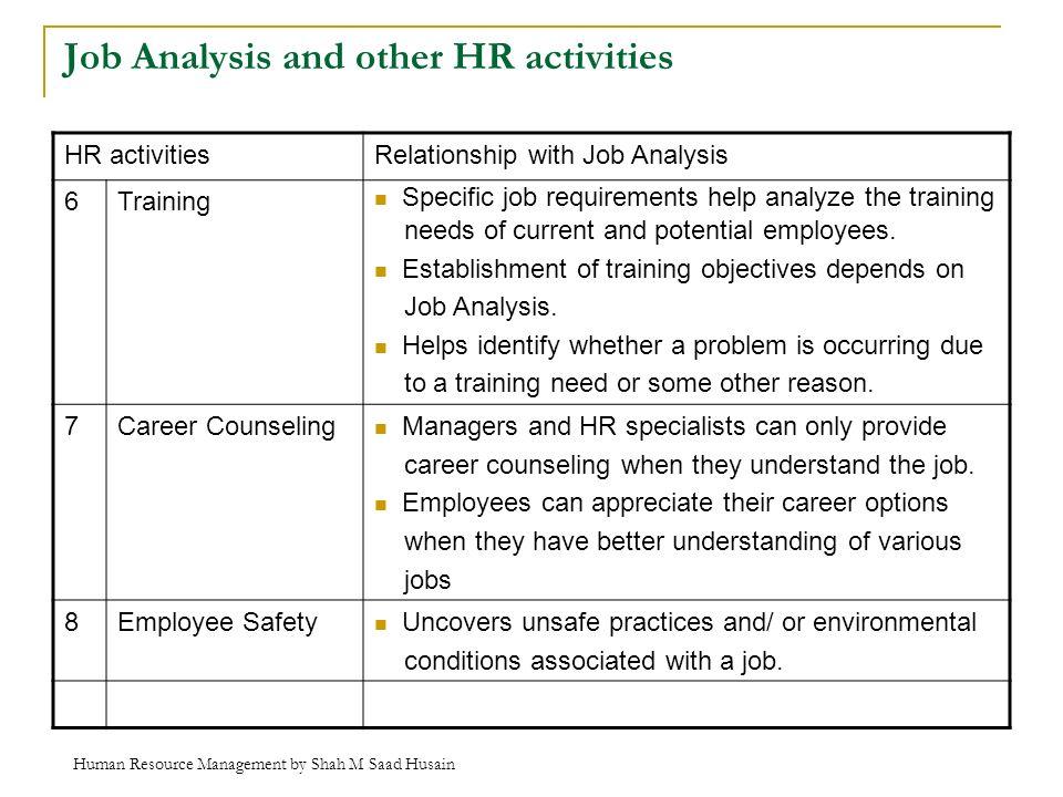 Human Resource Management by Shah M Saad Husain Human Resource