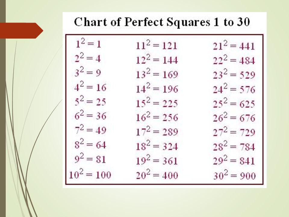 cube root chart - Heartimpulsar