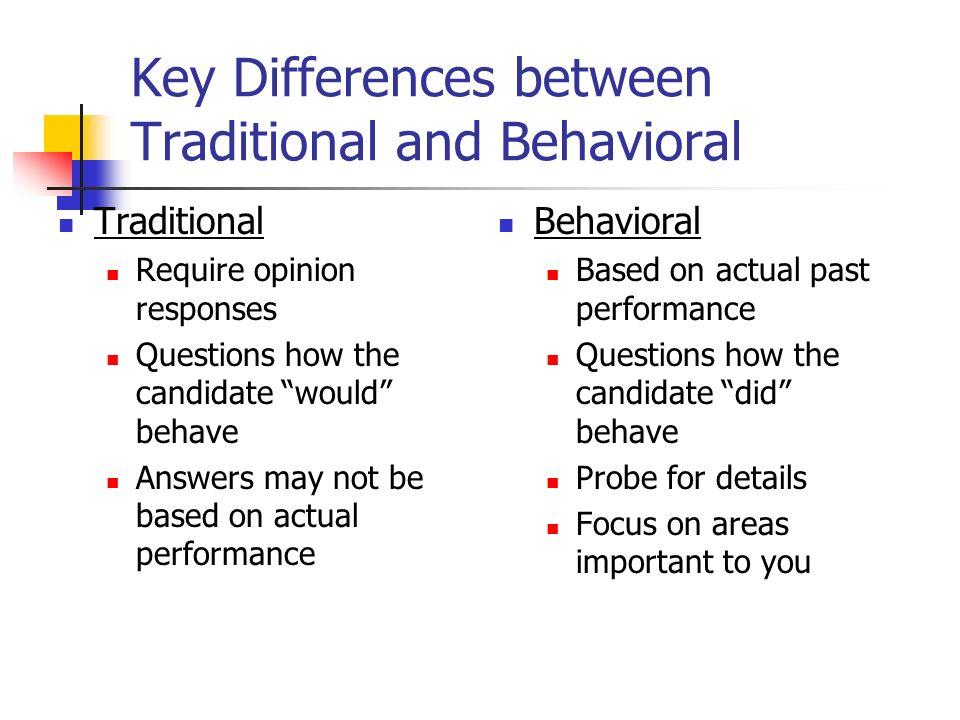 behavioral based questions - Blackdgfitness