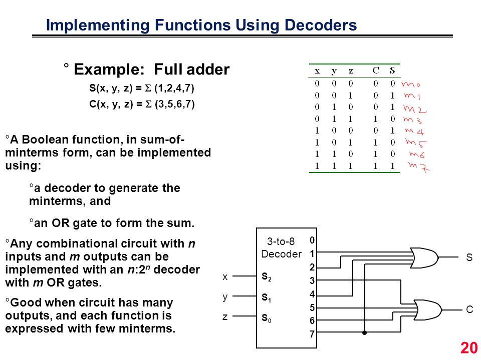 3 8 Decoder Logic Diagram Wiring Diagram