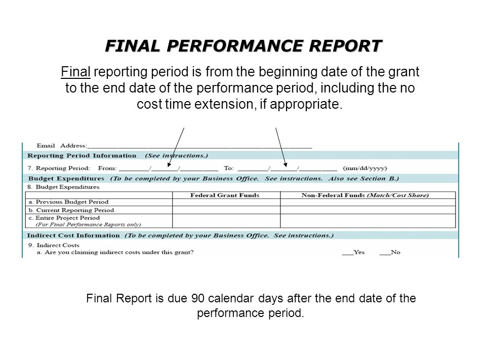 ANNUAL AND FINAL PERFORMANCE REPORTS 524B FORM REPORTING PERIOD