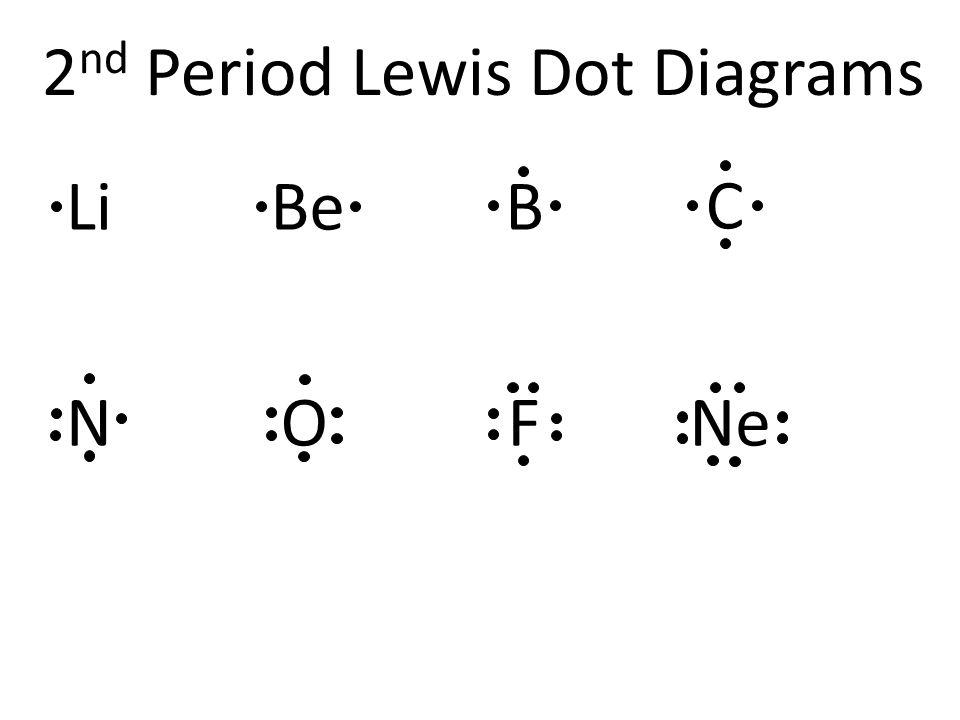 Images of So3 2 Lewis Dot Diagram - #rock-cafe