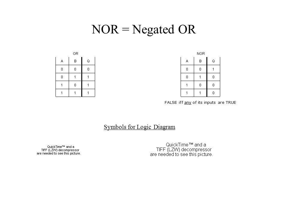 NAND, NOR, and EXOR (more primitive logical gates) CS Computer