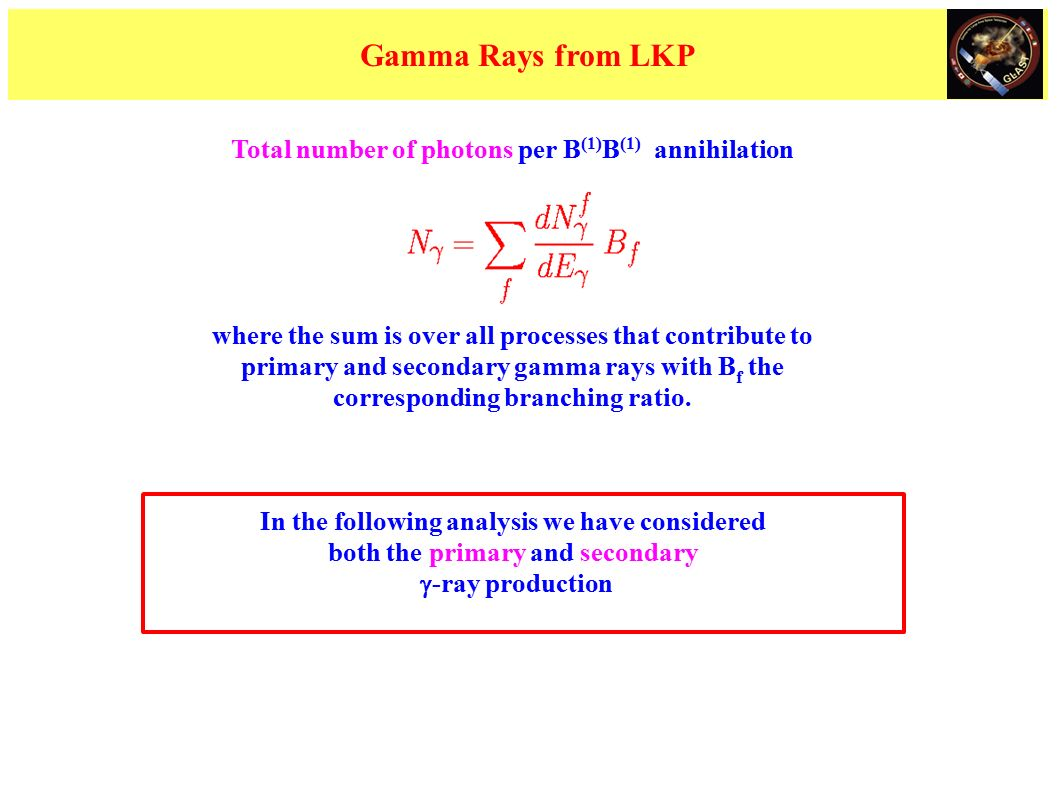 Gamma Glas Search For Gamma Rays From Lkp Dark Matter In The Ued Framework