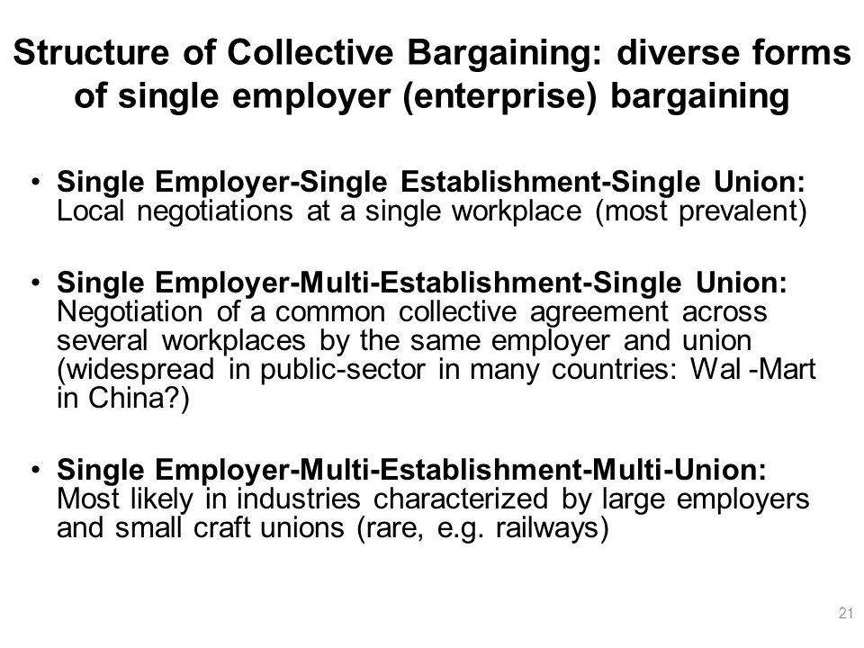 Collective Bargaining Agreement Template Tsa Interchange Agreement - collective bargaining agreement template
