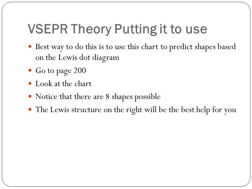 Molecular Geometry Chapter 6 Section 5 Molecular Geometry Properties - molecular geometry chart