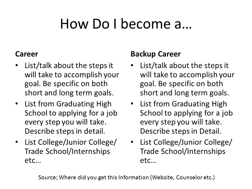 list career goals acurlunamedia