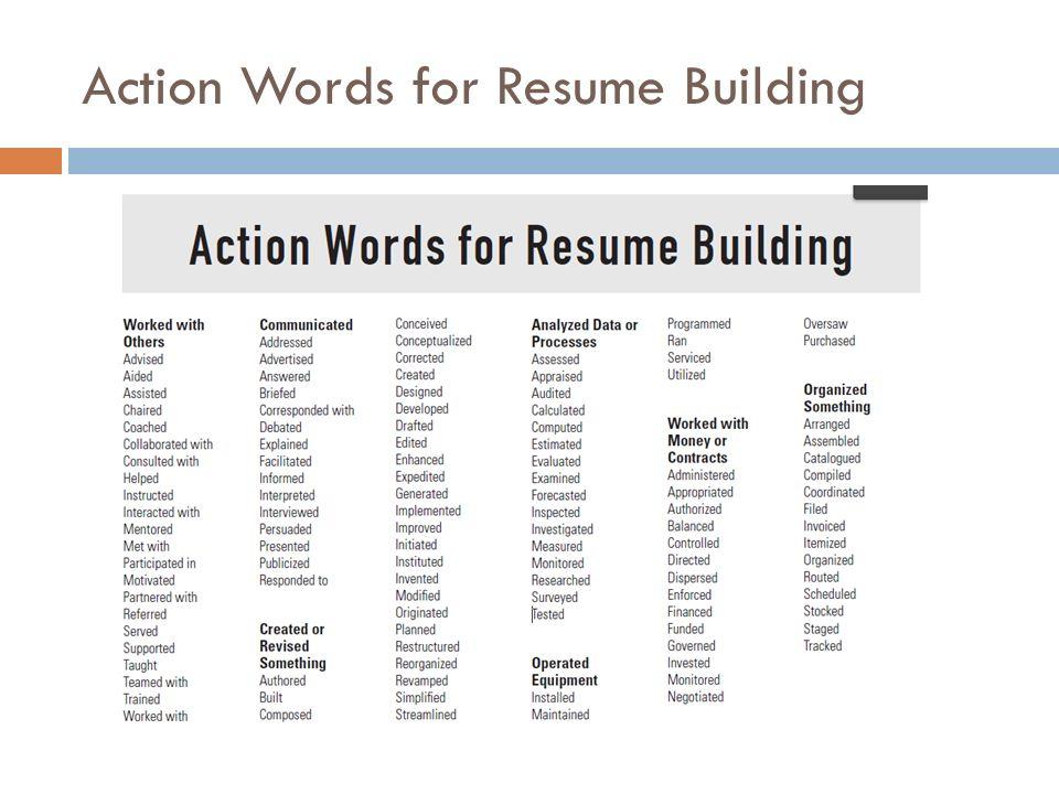 Resume Hot Words Colbro