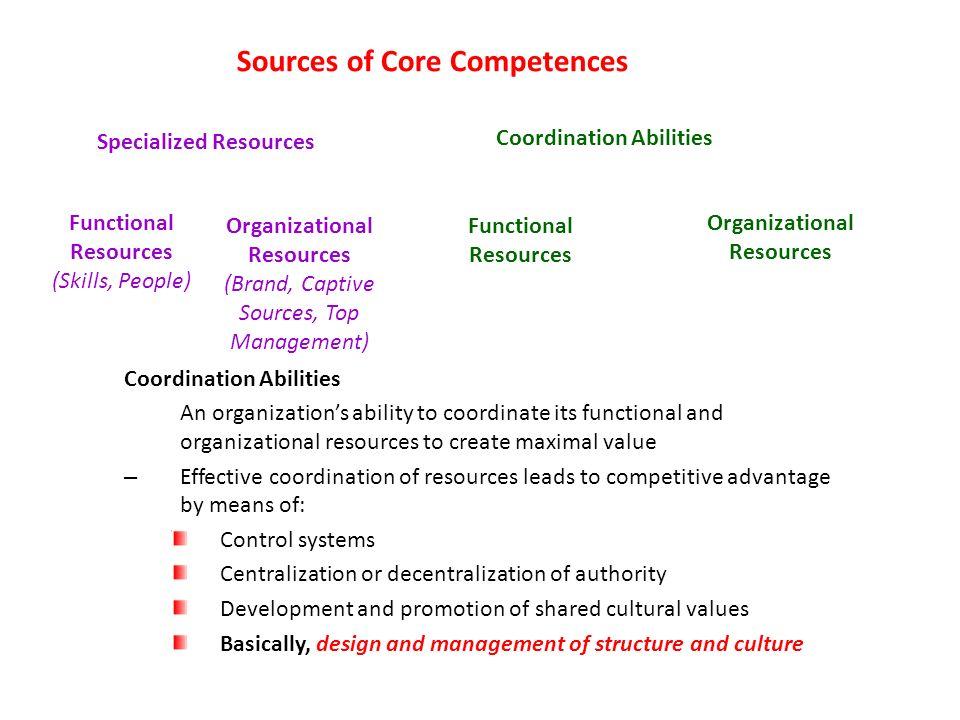 Contingency Factors Affecting Organization Design - ppt download