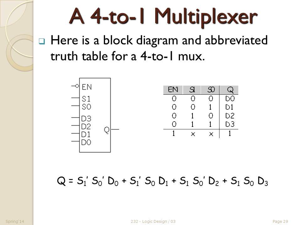 Combinational Logic Decoders, Encoders, Multiplexers ppt download