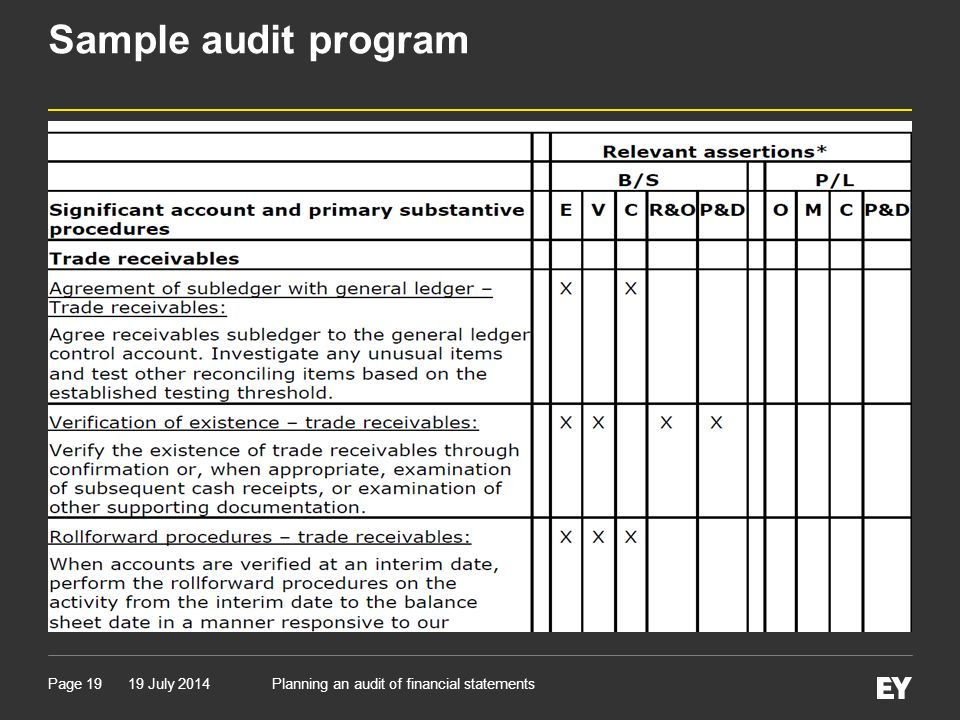 ICAJ/PAB - Improving Compliance with International Standards on