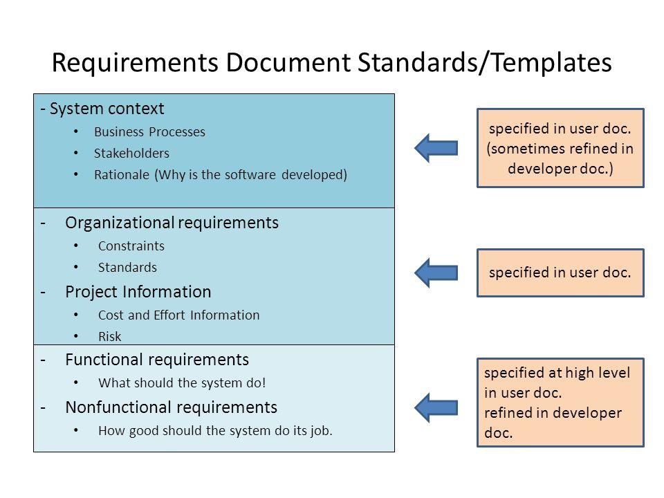 Rekayasa Kebutuhan Perangkat Lunak Requirements Document Standards - business requirements document template