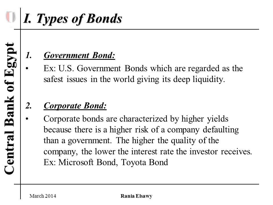 Microsoft Corporate Bonds dnio