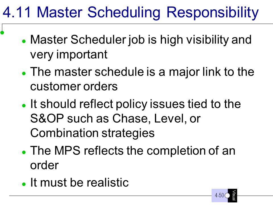 planner scheduler job description project scheduler job