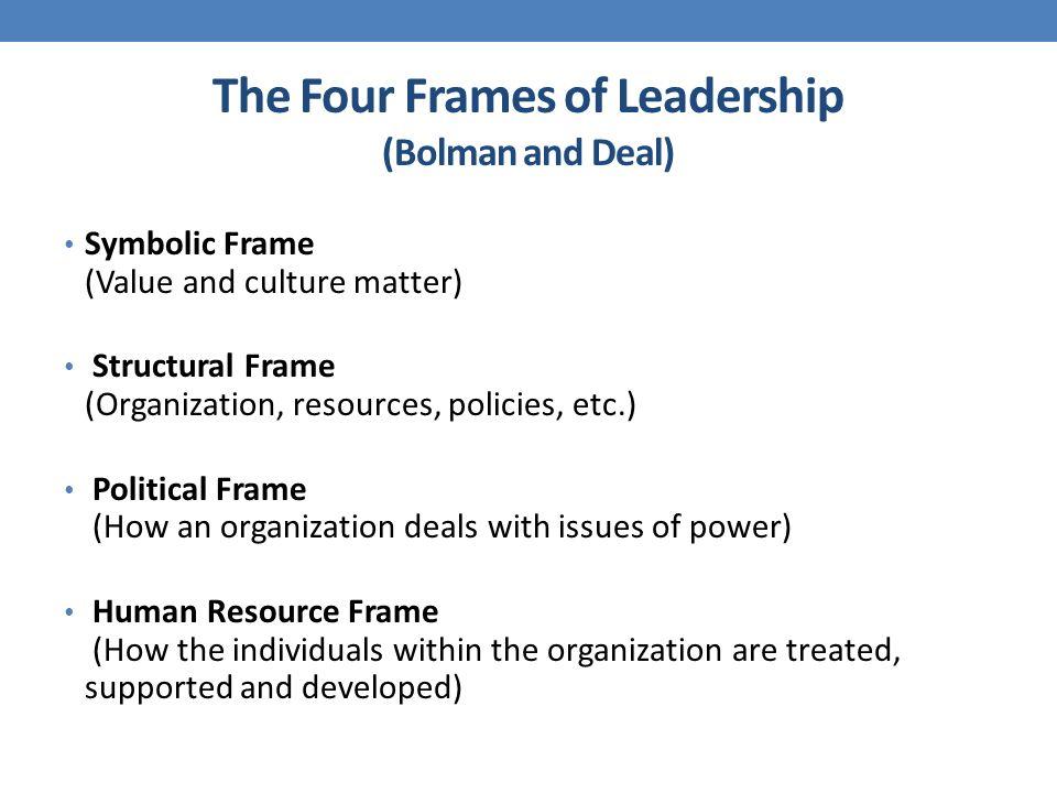 Beautiful Four Frames Of Organization Frieze - Framed Art Ideas ...
