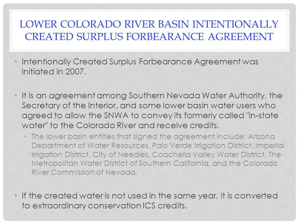 Forbearance Agreement Template Forbearance Agreement Forbearance