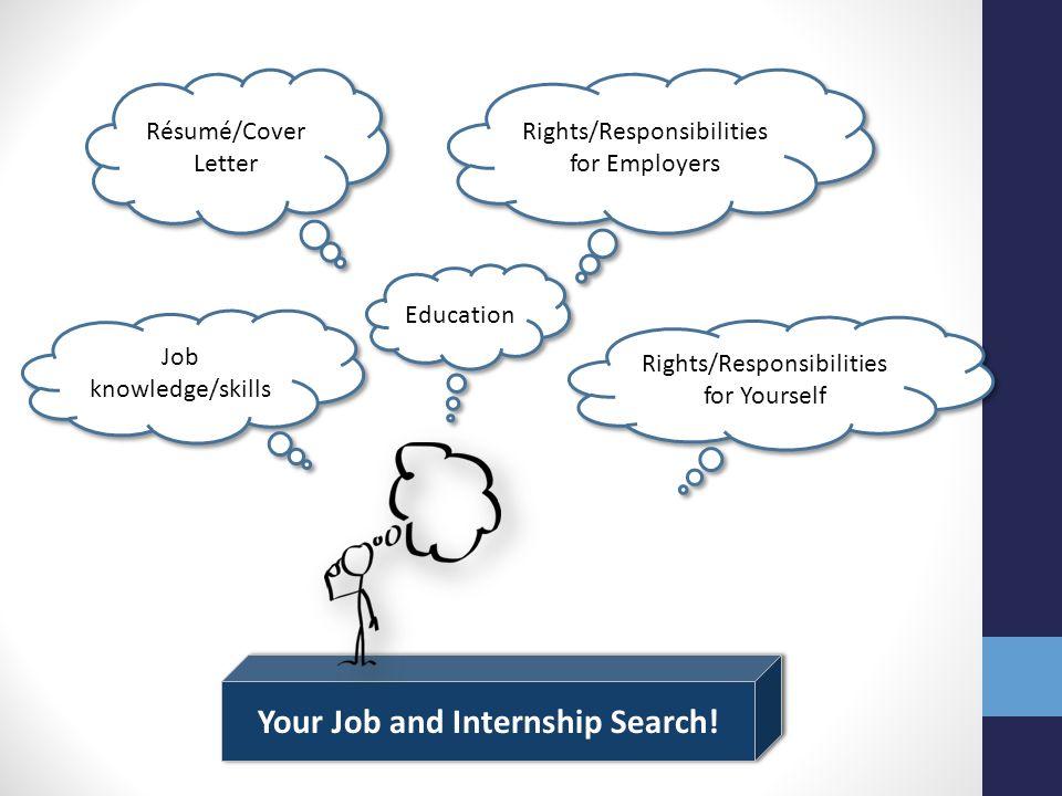 Job Search Tools for International Students Résumé/Cover Letter