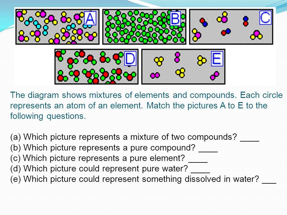 Pure Element Diagram - DIY Wiring Diagrams \u2022