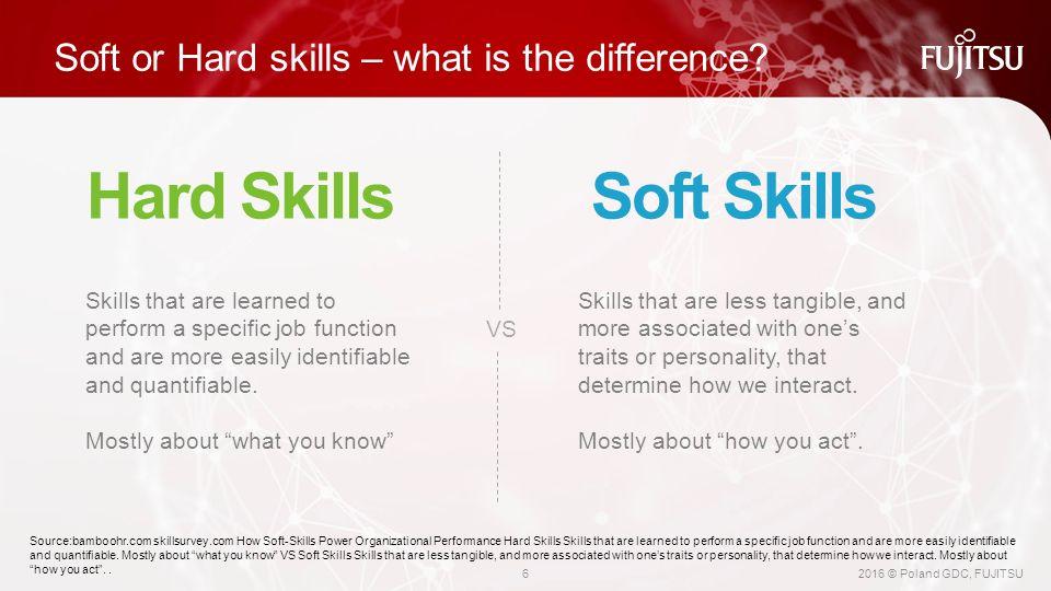 hard skills examples list - Josemulinohouse