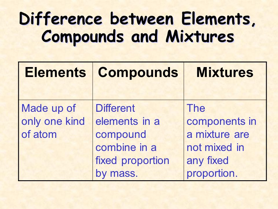 A compound is a substance consisting of two or more elements