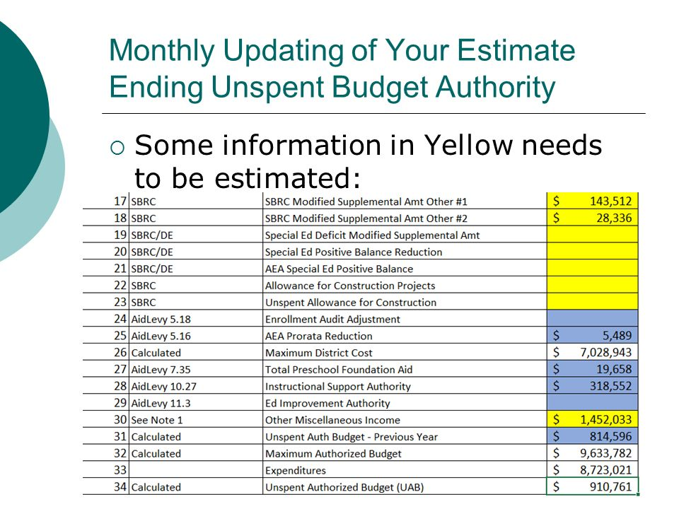 Building a Line-Item Budget Larry Sigel, Partner - ppt download - monthly budget estimator