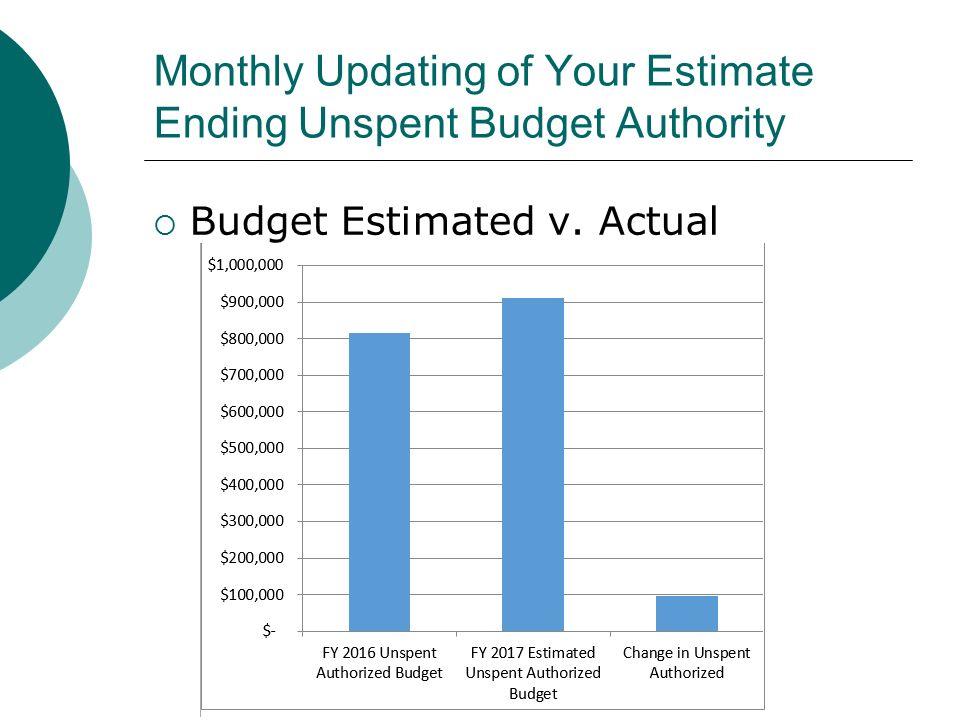 Building a Line-Item Budget Larry Sigel, Partner - ppt download