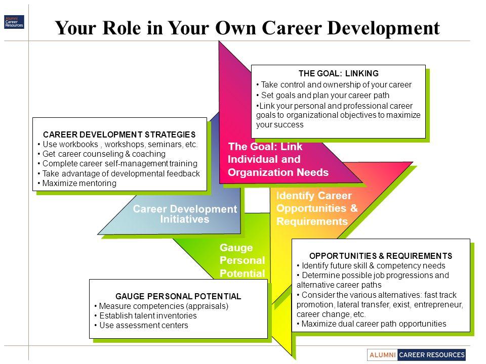 McCombs Career Webinar Thursday, April 18 Personal Career - how to plan your career path