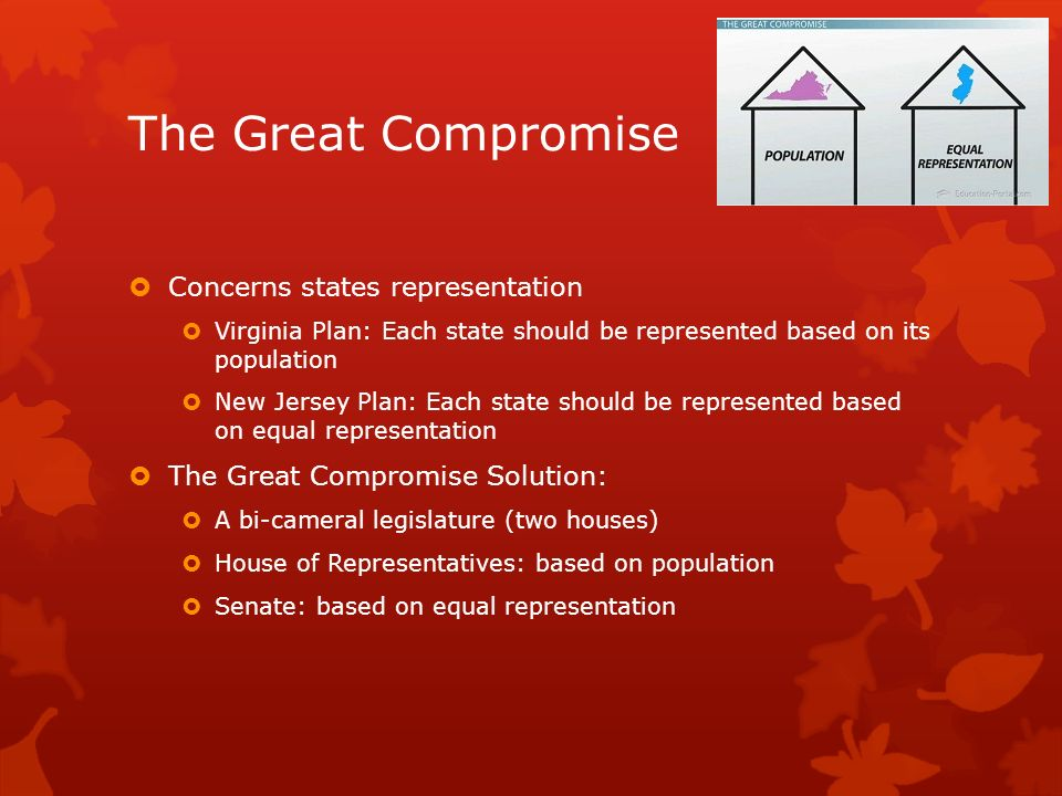 Constitutional Convention The Great Compromise, the 3/5 Compromise