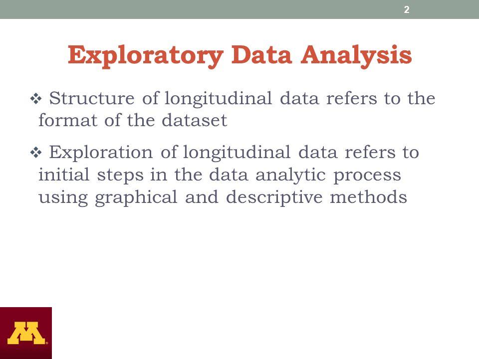 DATA STRUCTURES AND LONGITUDINAL DATA ANALYSIS Nidhi Kohli, PhD