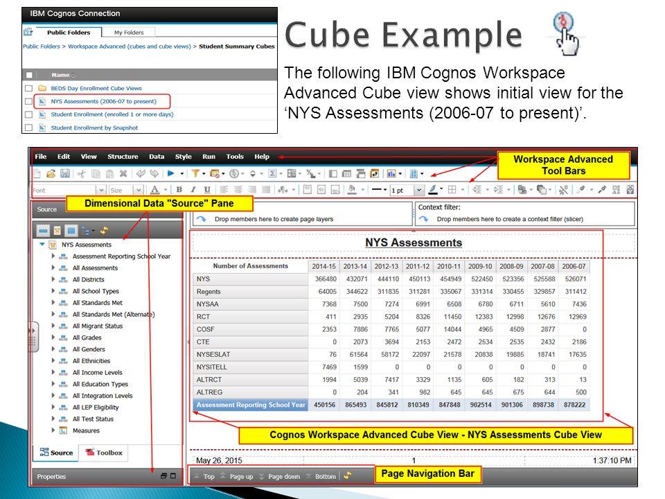 WNYRIC Data Warehouse Webinar Revised ppt download