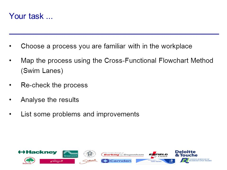 Process Mapping Training Workshop Acknowledgement This MAPSS Project