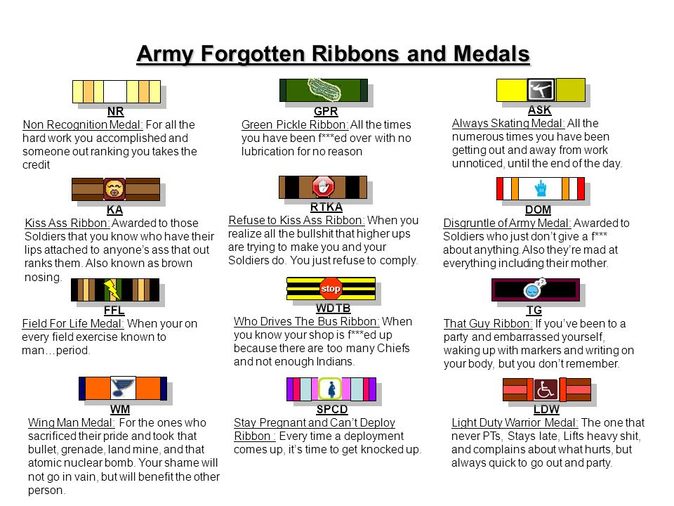 Army Forgotten Ribbons and Medals NR Non Recognition Medal For all