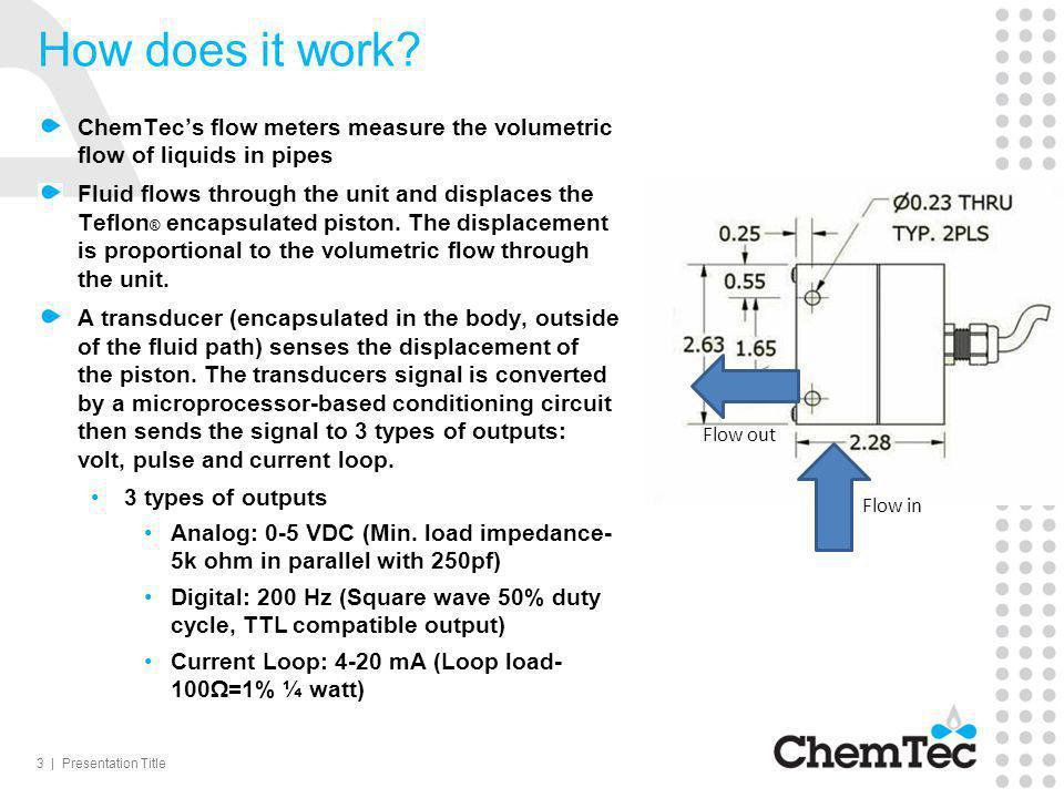 MAO Flow Meters Sales Deck Presentation Title What is the MAO Flow