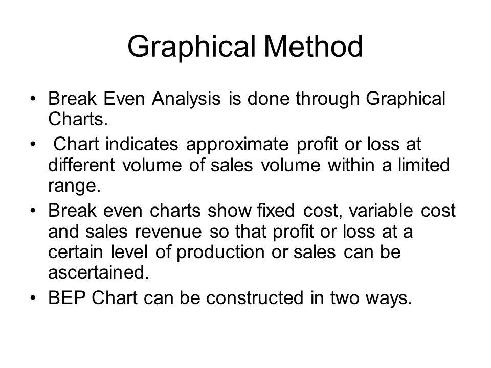 CVP /BEP Analysis DR RANA SINGH Associate Professor in Management - cost of sales analysis