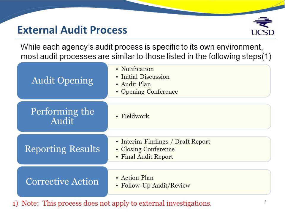 External Audit Report Audit External Audit External Audit Plan
