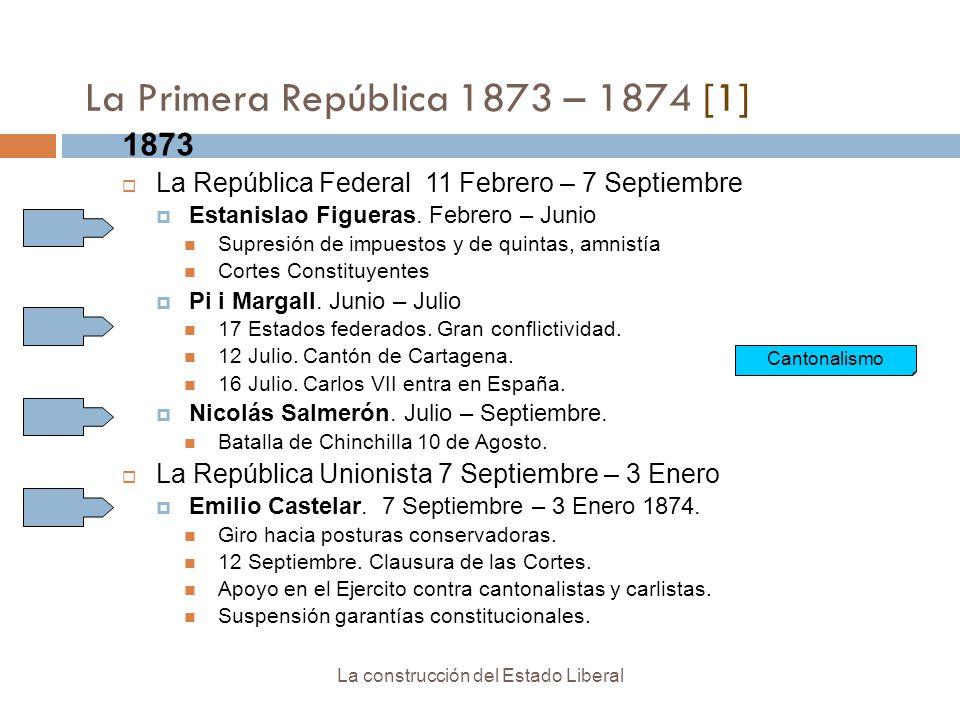 slide_36jpg (960×720) H--22-Spain I II Republics(1873-1874 - committee sign up sheet template