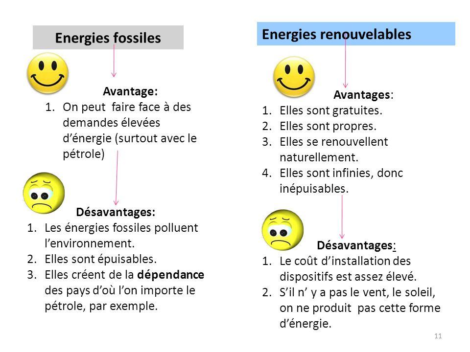 Lu0027énergie  les différentes sources du0027énergie Géo 210  Énergies - consommation energetique d une maison