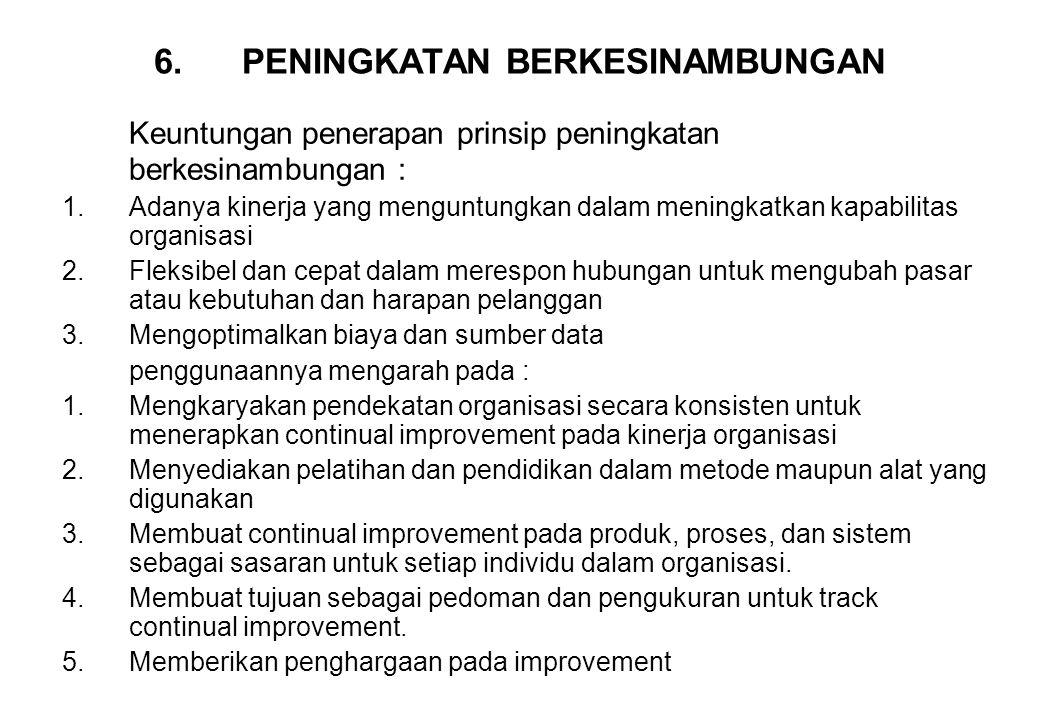 Makalah Penjaminan Mutu Uu No 20 Tahun 2003 Slideshare Peningkatan Berkesinambungan Keuntungan Penerapan Prinsip Peningkatan