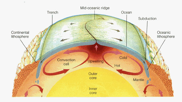Study Hints that Ancient Earth Made Its Own Water Geologically