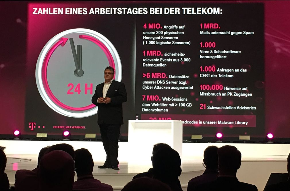 Telekom Schärft Profil Als Managed Security Service - Telekom Home Security
