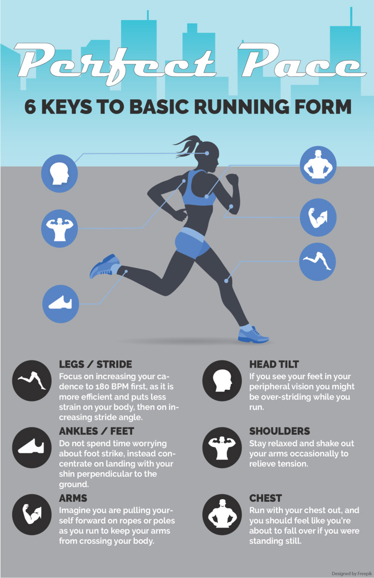 Jogging Run Time Back To Basics 6 Key Elements Of Efficient Running Form