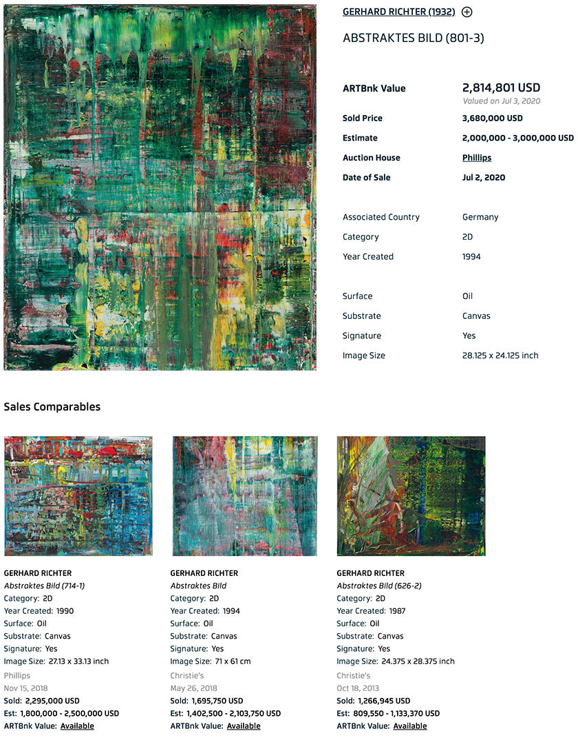 Gerhard Richter Market Performance Report Artbnk