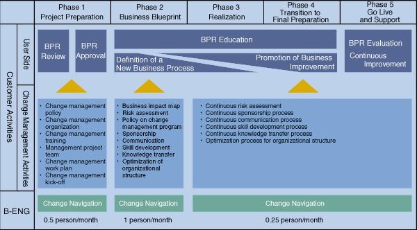 Business Risk Assessment Software - standaloneinstaller