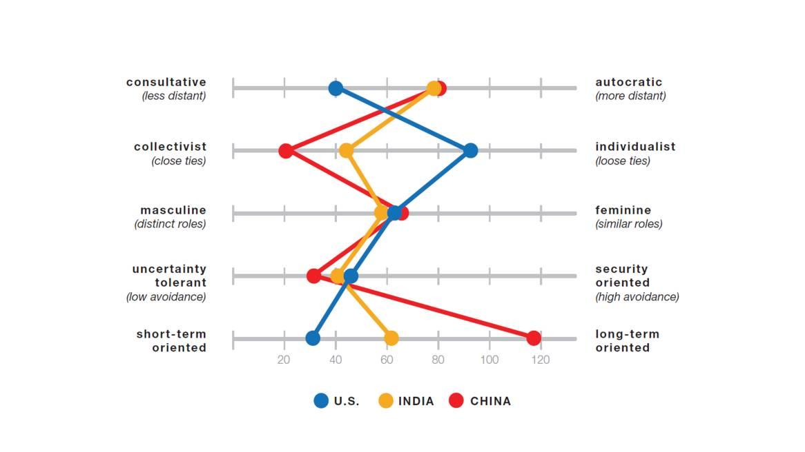 New-Gen workers in India and China - Steelcase - gen y in the workplace