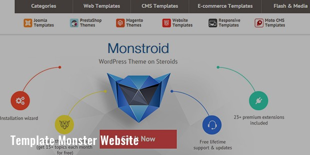 Template Monster Profile, History, Founder, Founded, Ceo Web